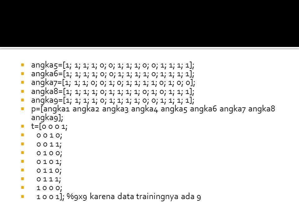 angka5=[1; 1; 1; 1; 0; 0; 1; 1; 1; 0; 0; 1; 1; 1; 1];